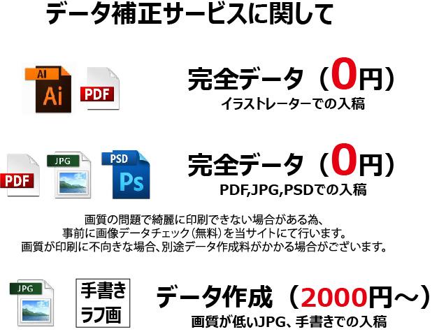 デザイン製作なし0円